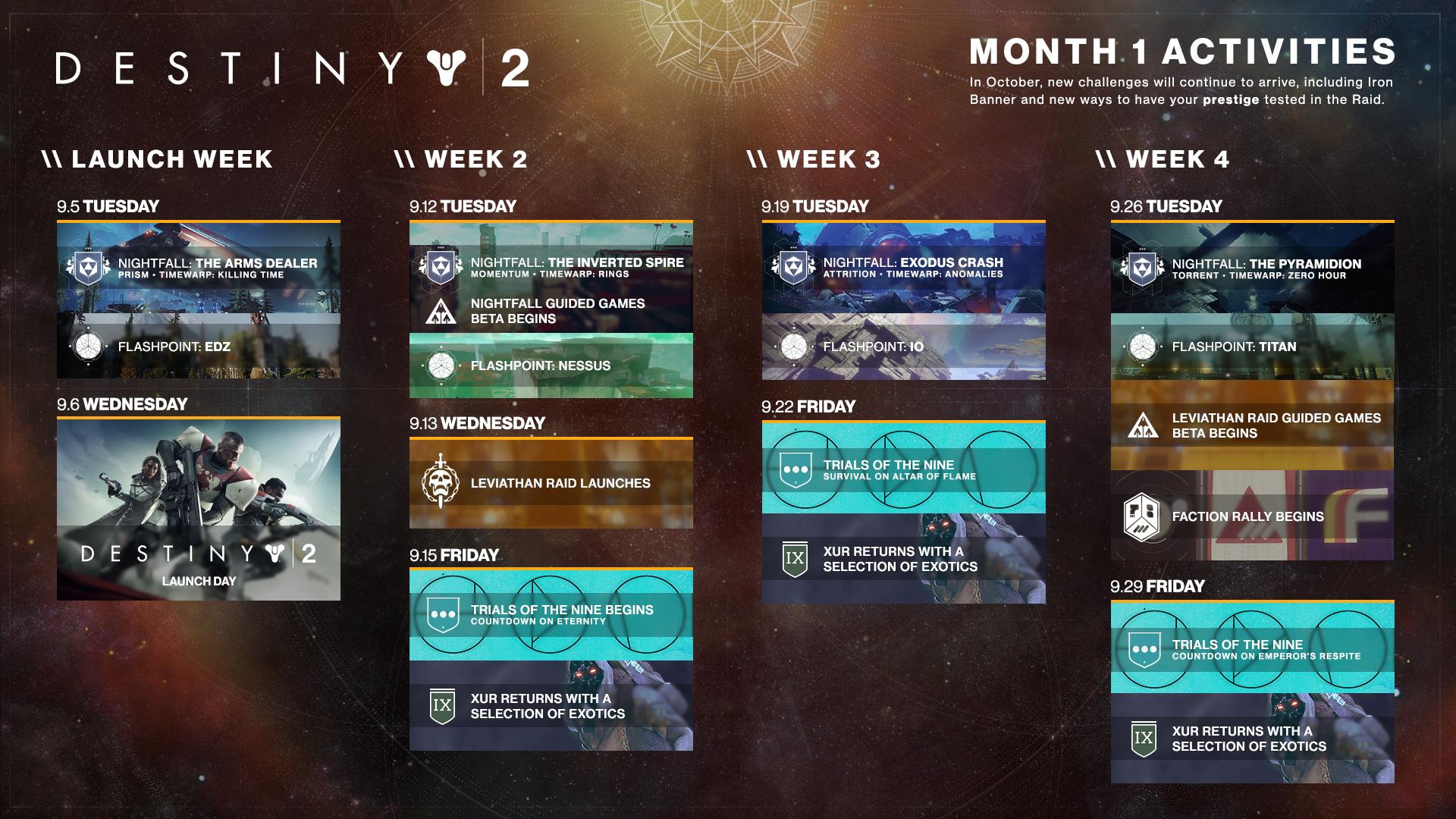 Destiny 2 Calendario Attività