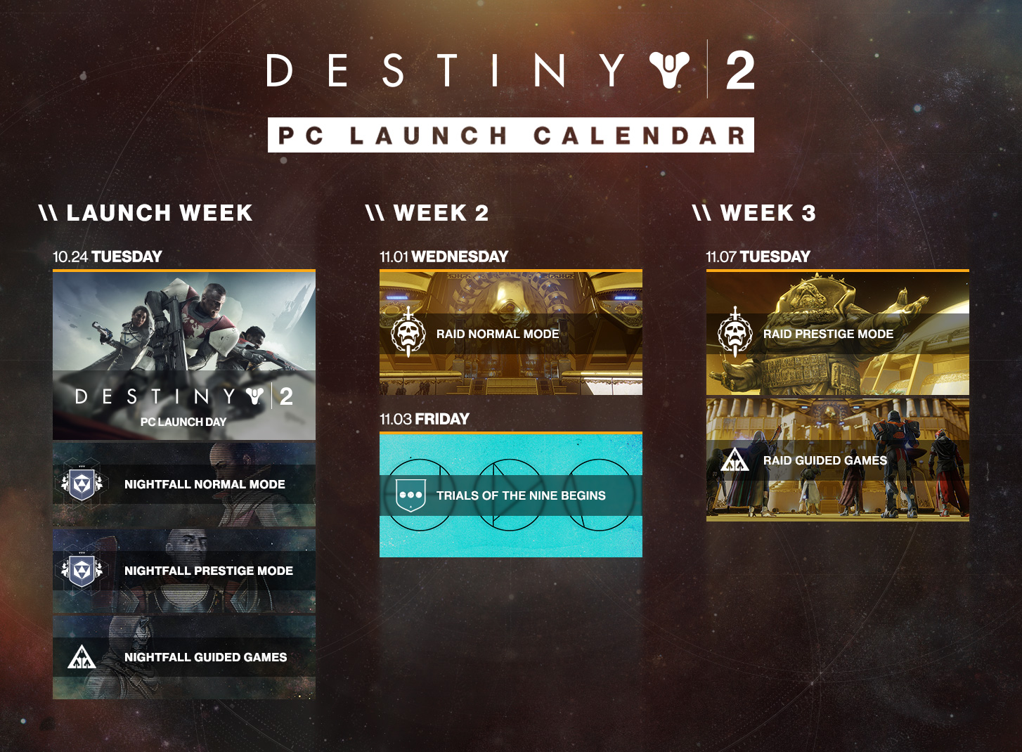destiny 2 pc roadmap pcgaming