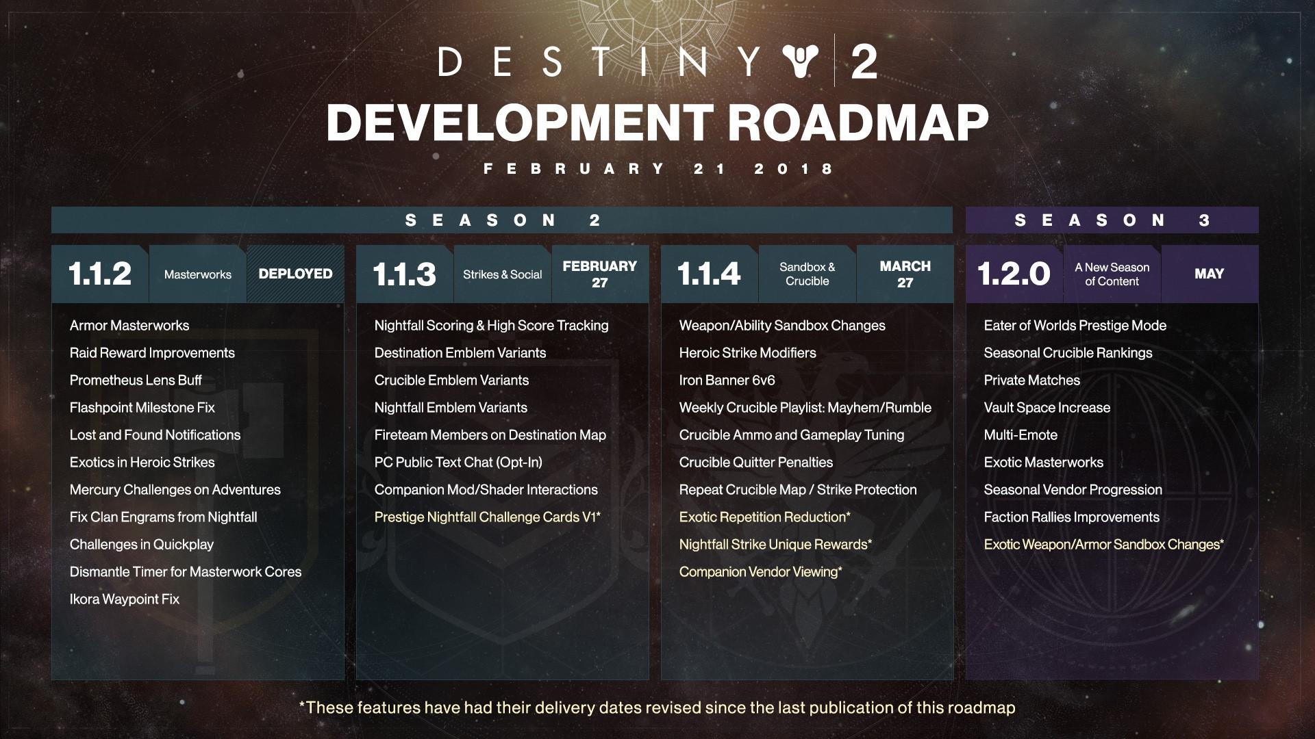Feb_Roadmap_Image_Update_1.jpg