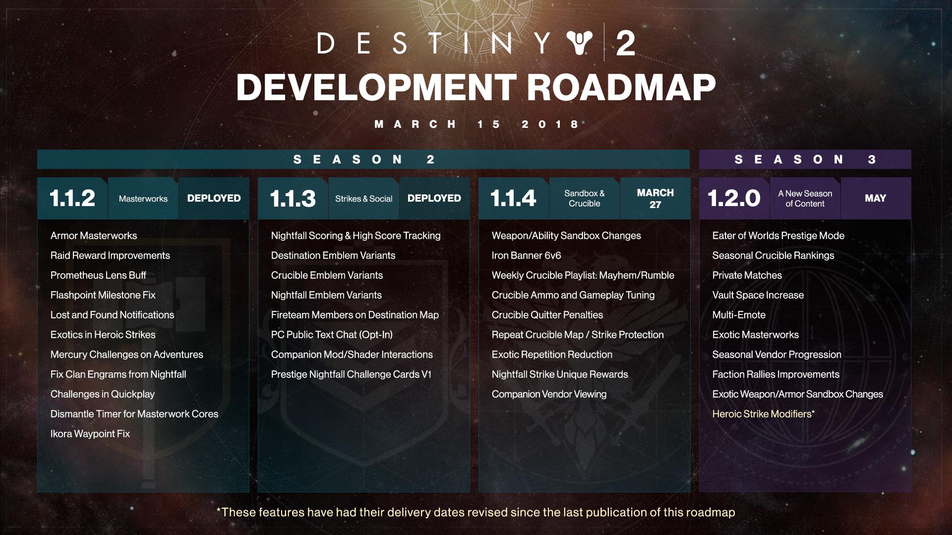 Destiny - Video Games - Surly Horns