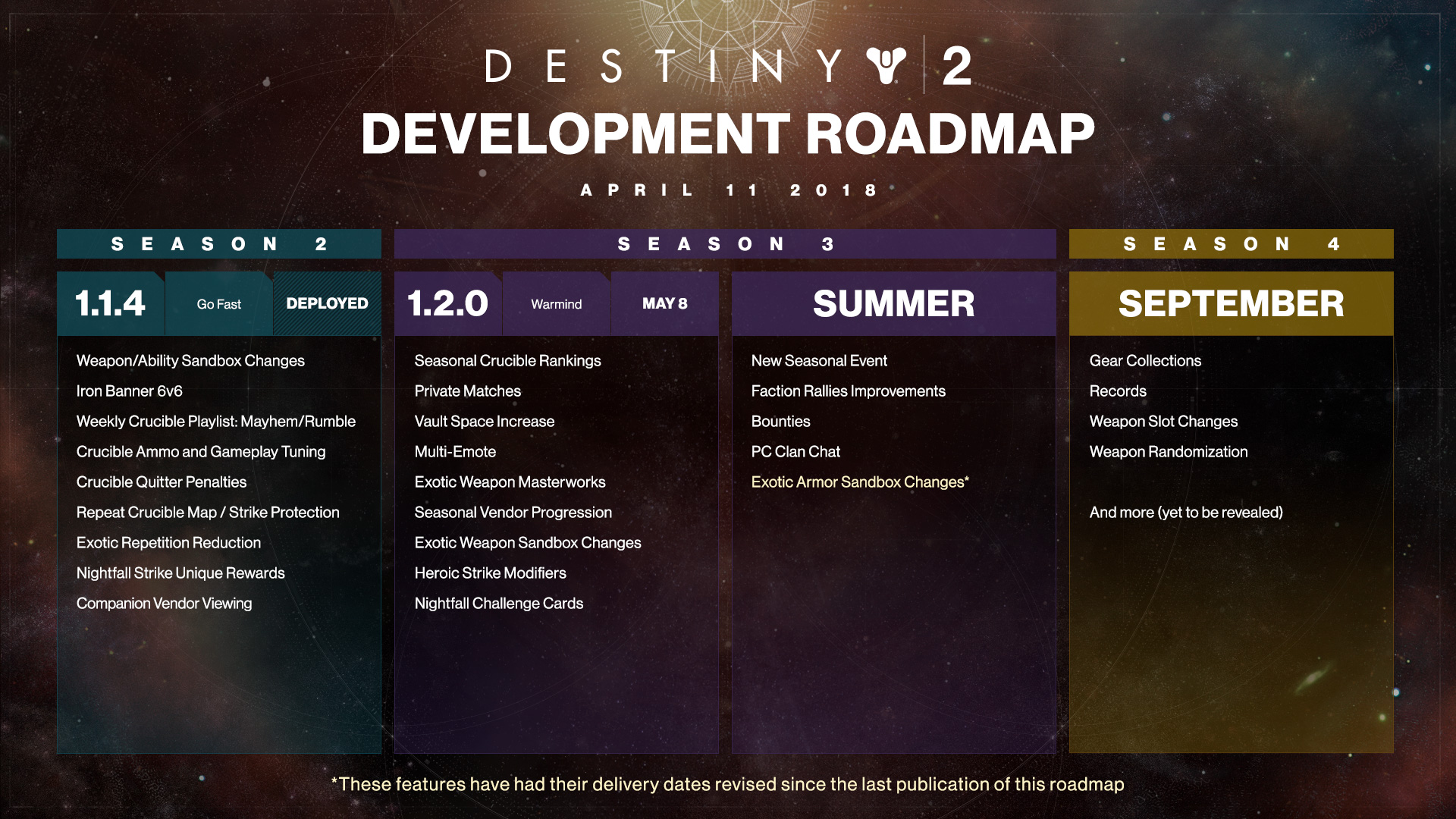 Bungie Sets Destiny 2 Warmind Expansion Reveal for Tomorrow