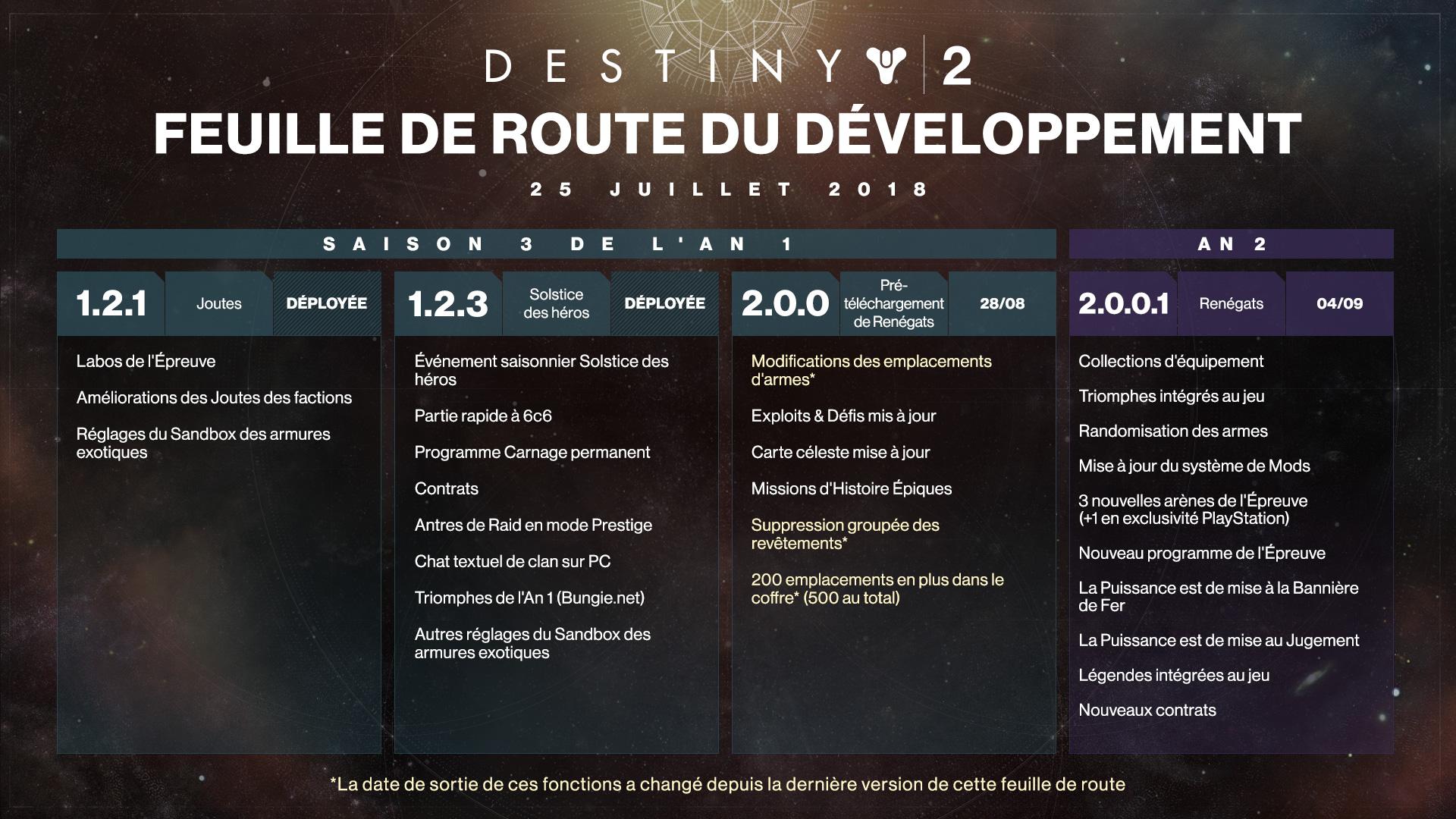 destiny 2 et dlc  ps4  xbox one  pc    date de sortie