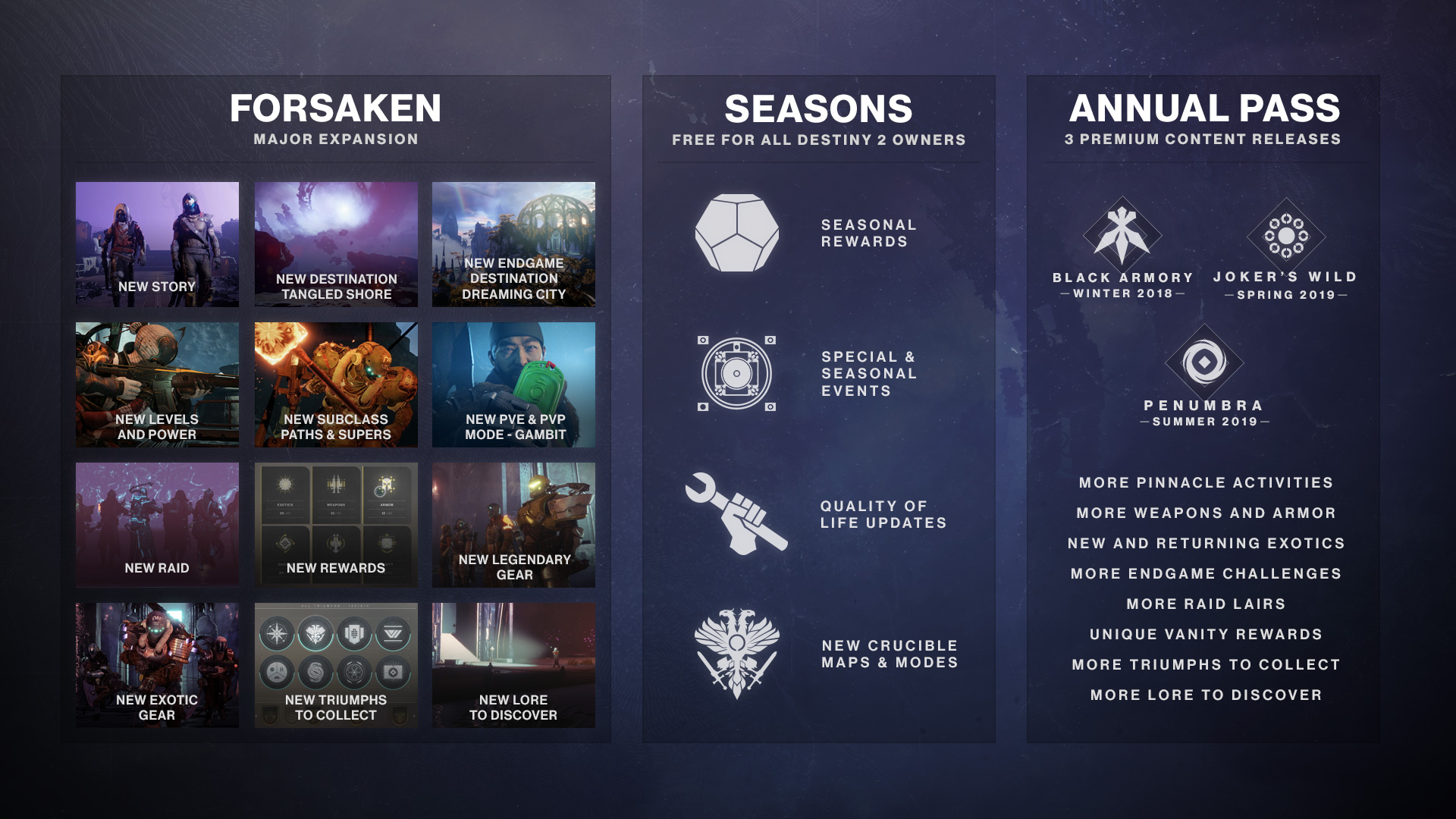 c42787fdcba This Week At Bungie 7 26 2018   DestinyTheGame