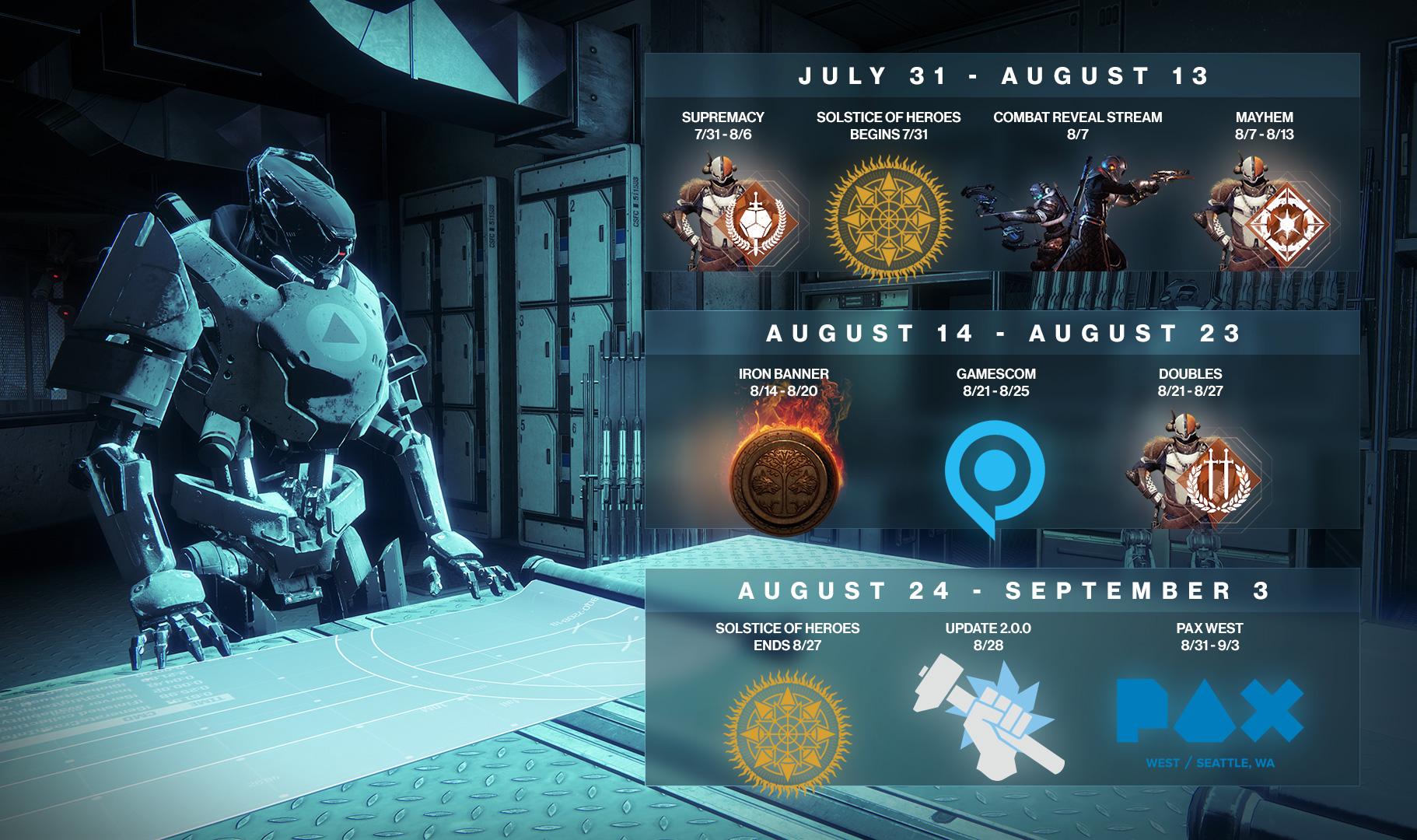 Destiny 2 Weekly Reset (07/31/18 – 08/07/18) – Kyber's Corner