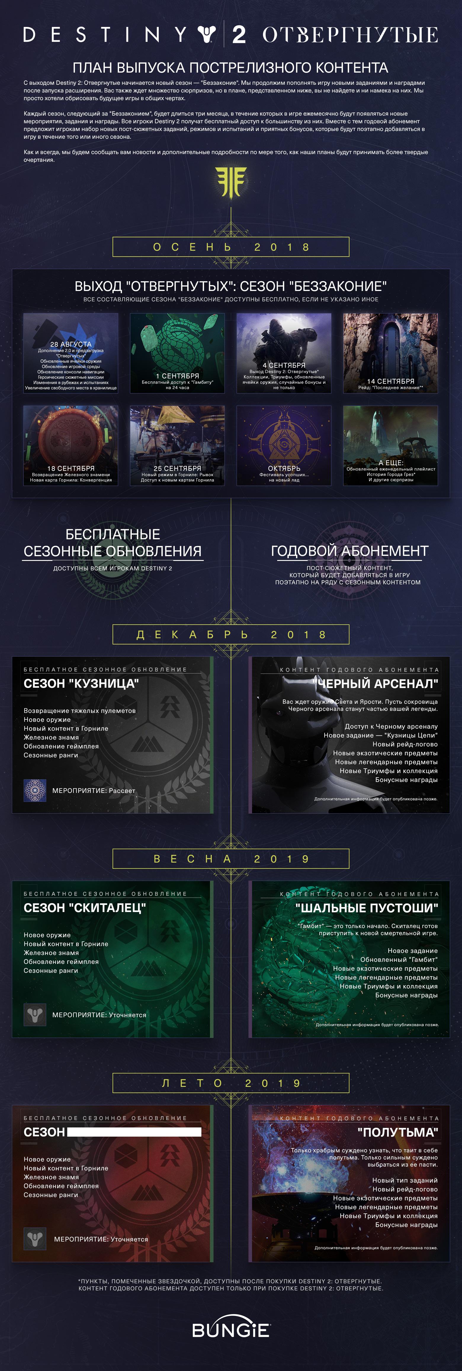 RU_forsaken_post_launch_infographic.jpg?