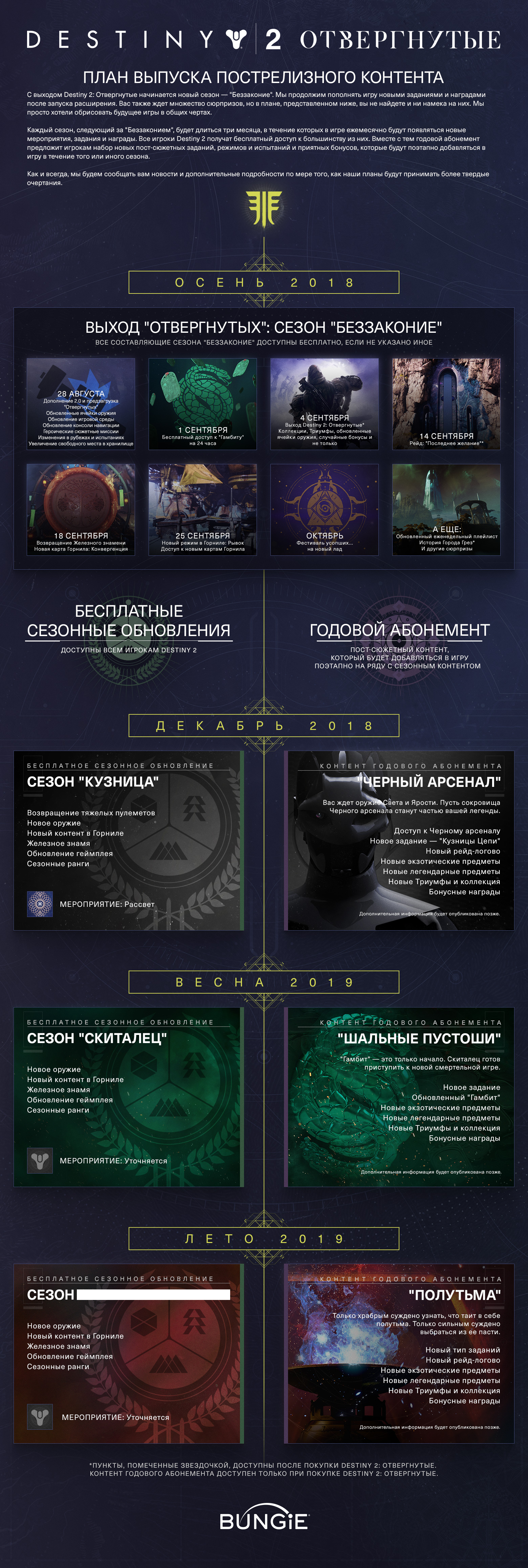 RU_forsaken_post_launch_infographic.jpg?