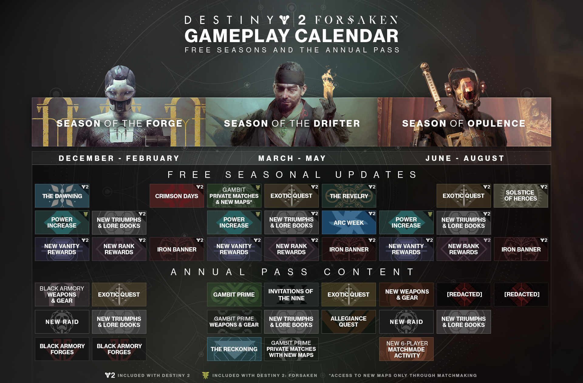 27ac06a27ed HERE is the current Development Roadmap for Destiny 2