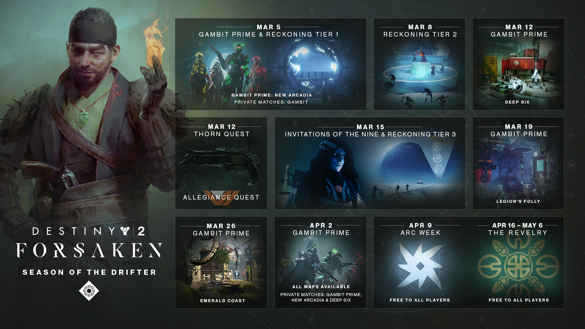 Destiny Stagione 2 del settimanale Drifter potente Bounty PS4//Xbox//PC