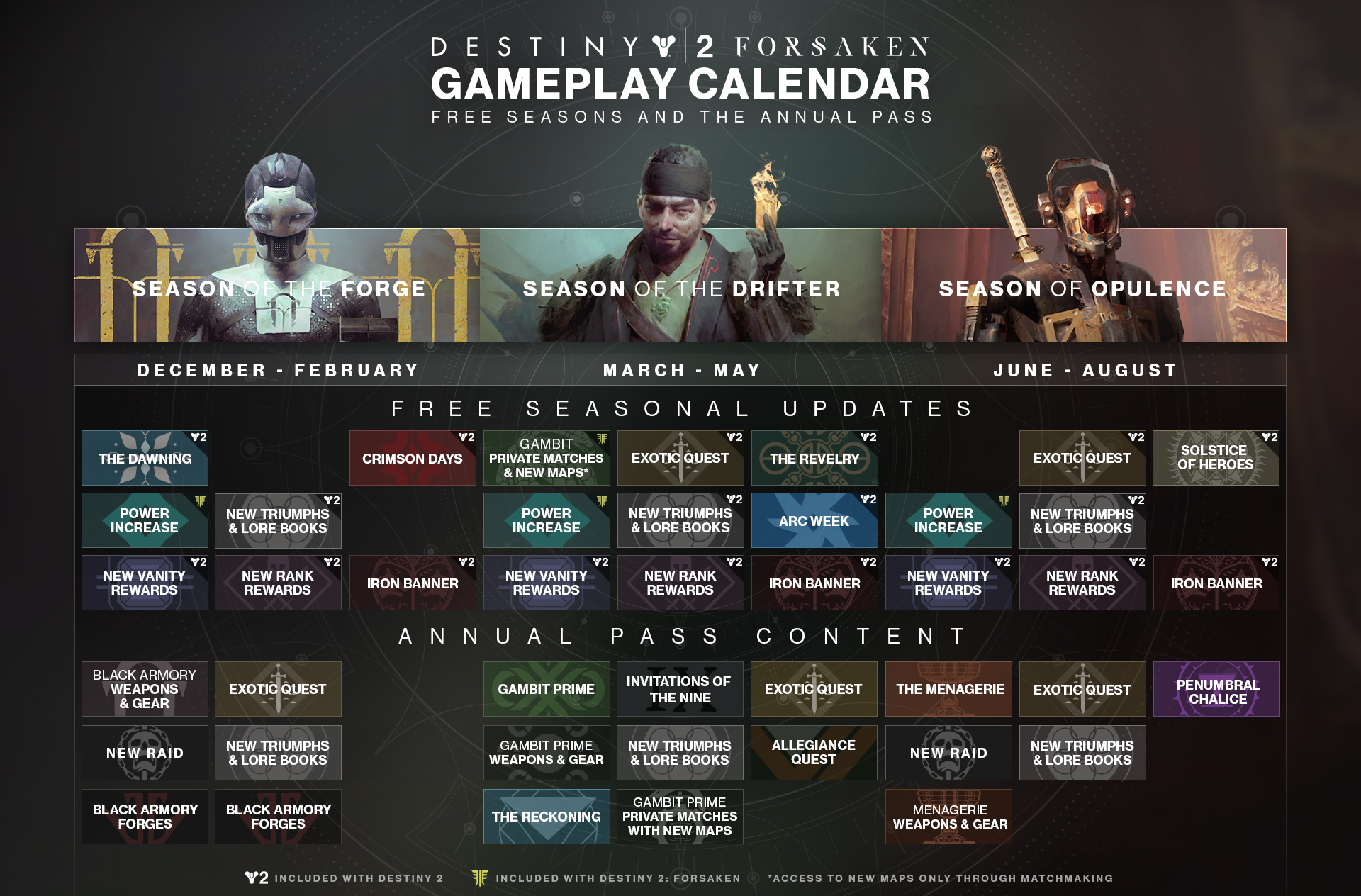 Destiny 2 PC: Season of Opulence Goes to Jared - The