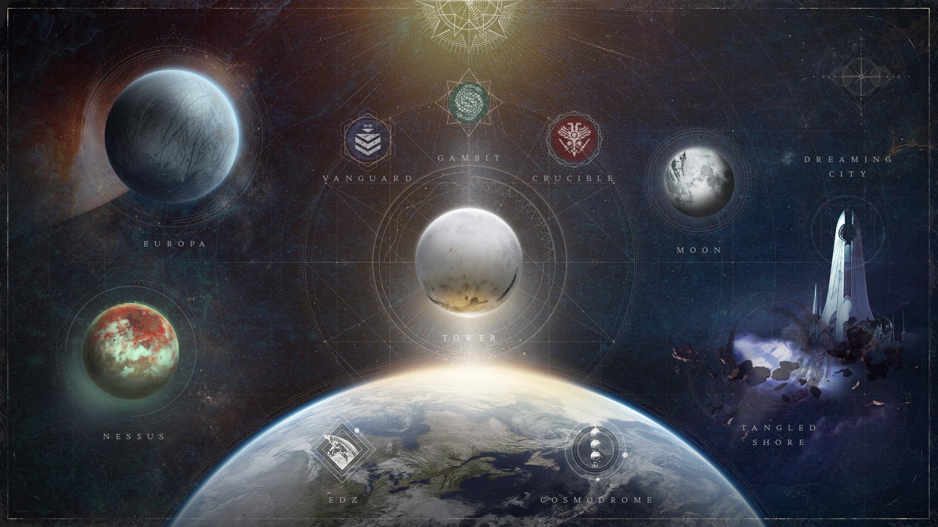 Destiny 2 beyond light directory